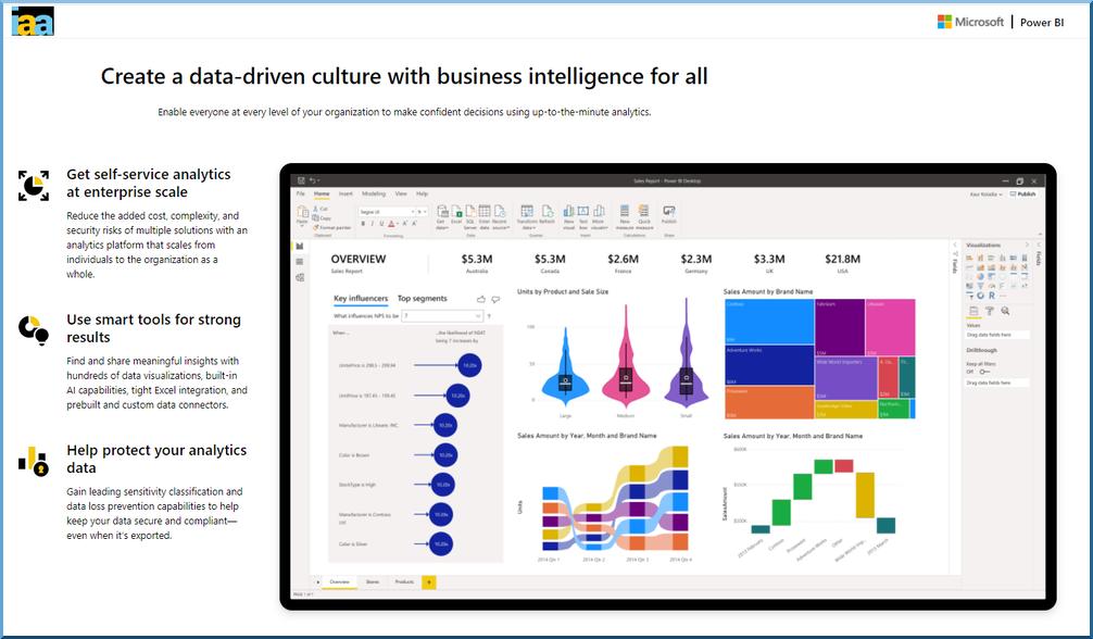 Business Analytics using Microsoft Power BI